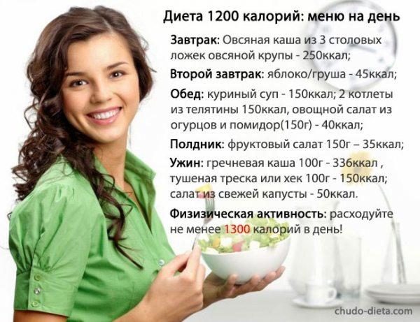 Диета 1200 калорий в день: меню на неделю