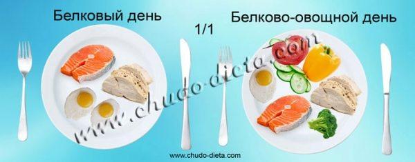 Диета Дюкана - меню на каждый день