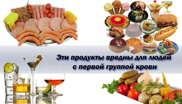 Диета по группе крови 1 положительная и отрицательная. Таблица продуктов для диеты по 1 группе крови.