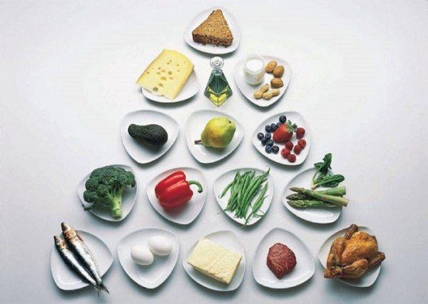 Японская диета на 14 дней. Меню и схема питания. Результаты и отзывы с фото