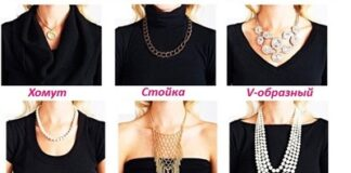 Колье, цепочки и ожерелья к разным формам выреза