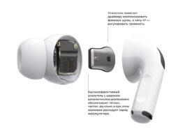 Изолирующие беспроводные наушники Apple AirPods Pro